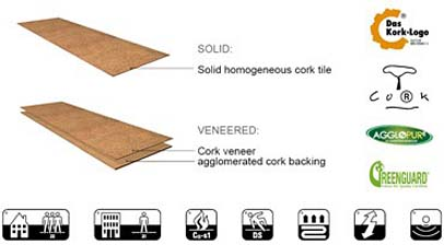 Natural Cork Tiles and Flooring, by Floortique